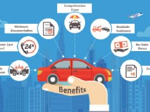 Real-World Cheapest Car Insurance Programs - What's Needed