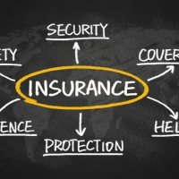 Why is it vital to give the proper details when shopping for auto insurance