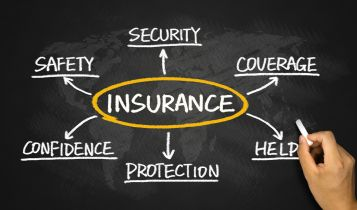Insurance: Understand Disadvantages of Private Medical Insurance